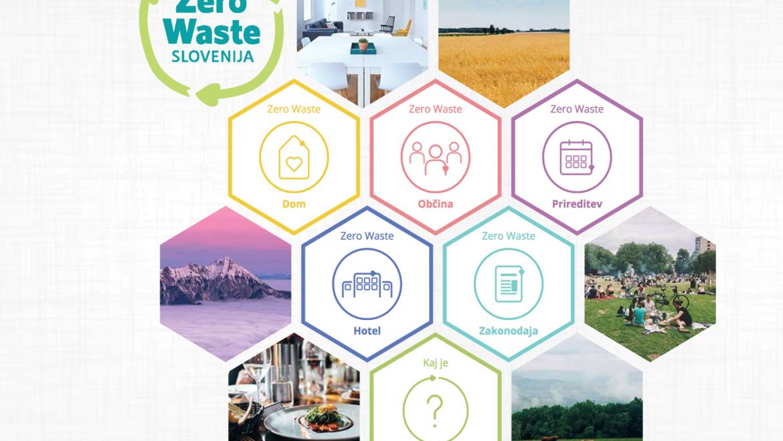 Kako naprej do manj odpadkov?